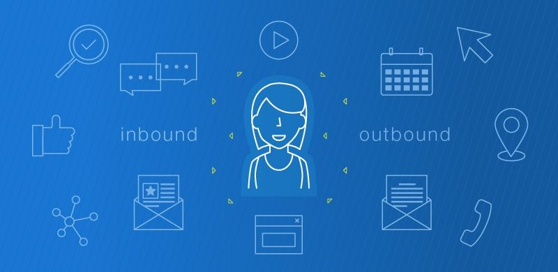 Sinergia Inbound y Outbound Marketing